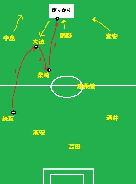 日本代表ポストプレー例2001811.jpg